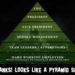 Não Invista em Esquemas em Pirâmide