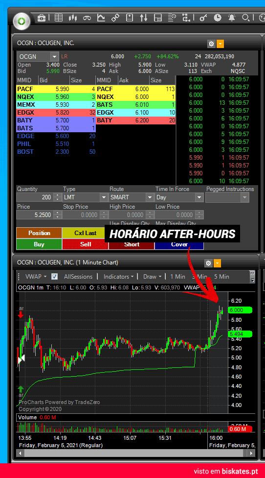 Horário after-hours na plataforma ZeroPro da corretora TradeZero