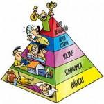 Pirâmide de Maslow e o Investimento