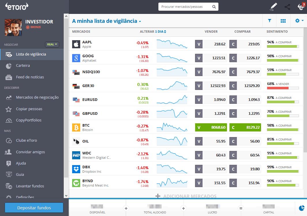 Plataforma Etoro para investir na Bolsa de Valores