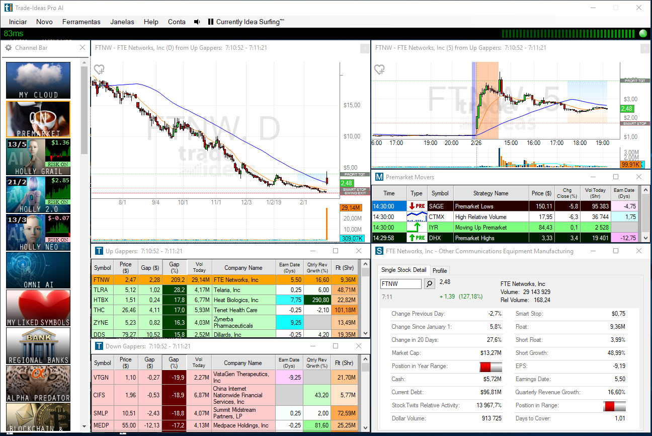 Programa Trade-Ideas Pro para encontrar penny stocks