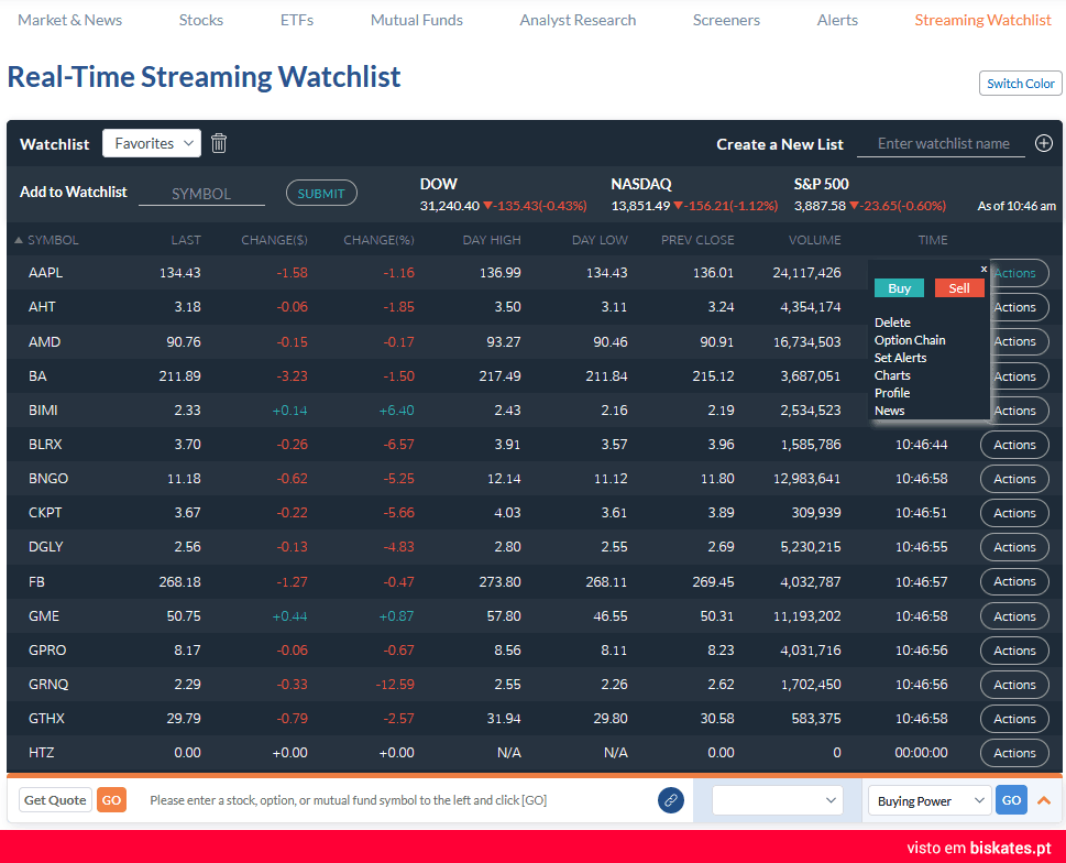 Watchlist na plataforma Firstrade